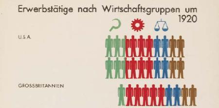"""Ausschnitt aus dem Atlas """"Gesellschaft und Wirtschaft"""" (1930)"""